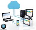Điện toán đám mây, ứng dụng vượt trội cho phần mềm bán hàng hiện đại