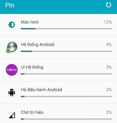 Những nguyên nhân gây hao pin trên Smartphone 8