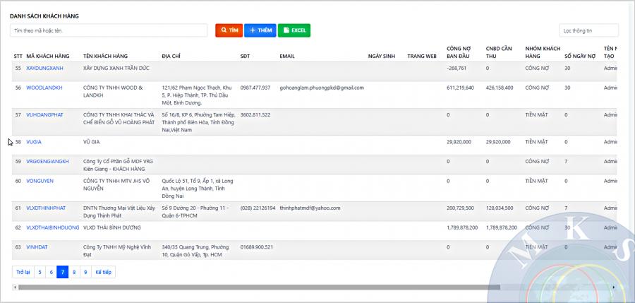 Phần mềm quản lý sàn giao dịch bất động sản Mekong Soft 5