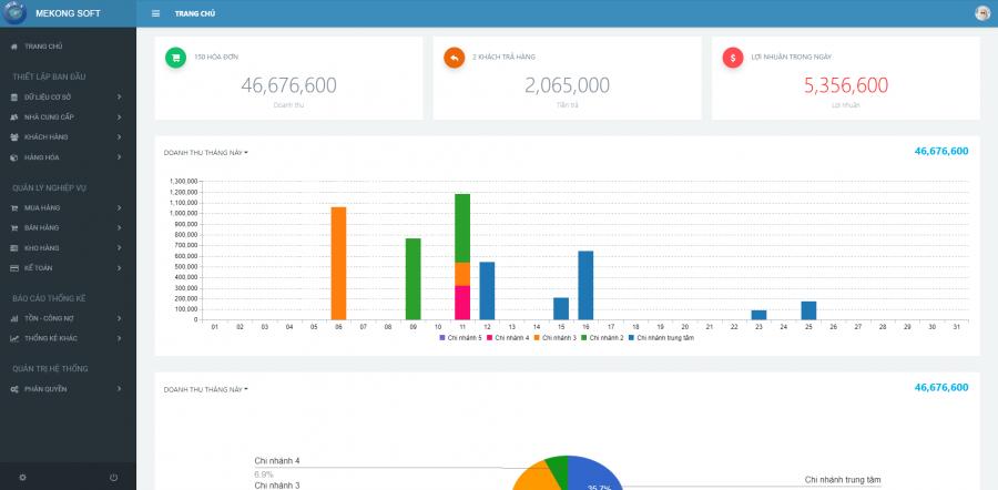 Phần mềm ERP cho kinh doanh chuỗi